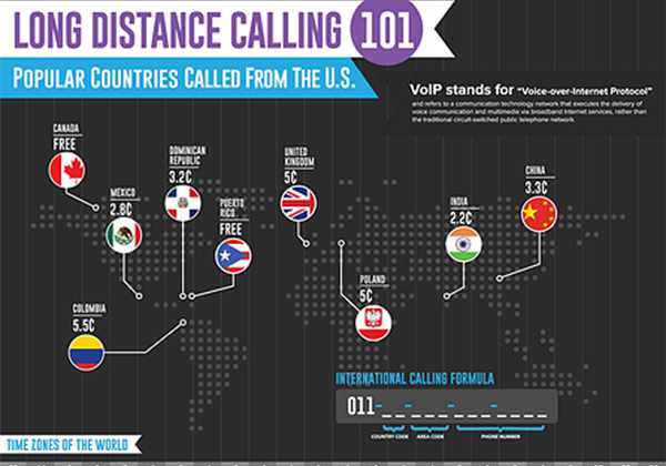 long distance calling interactive map
