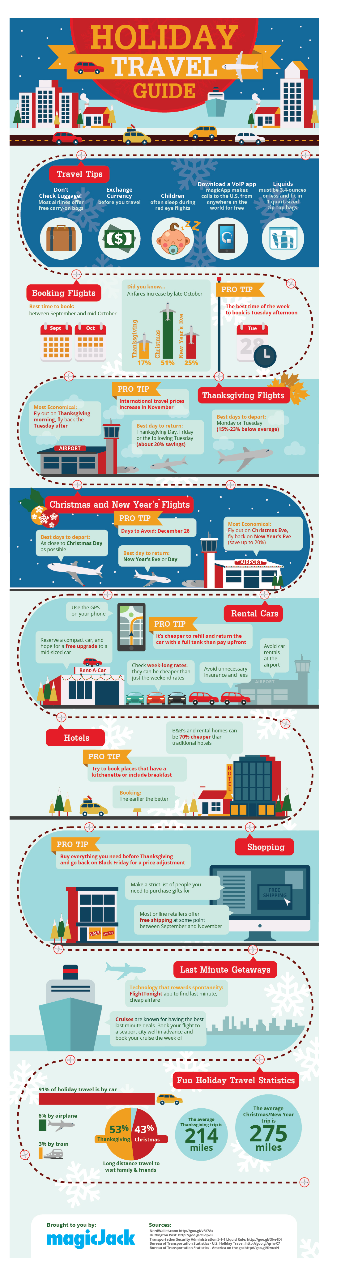 Holiday Travel Guide – Travel & Holiday Stats Infographic